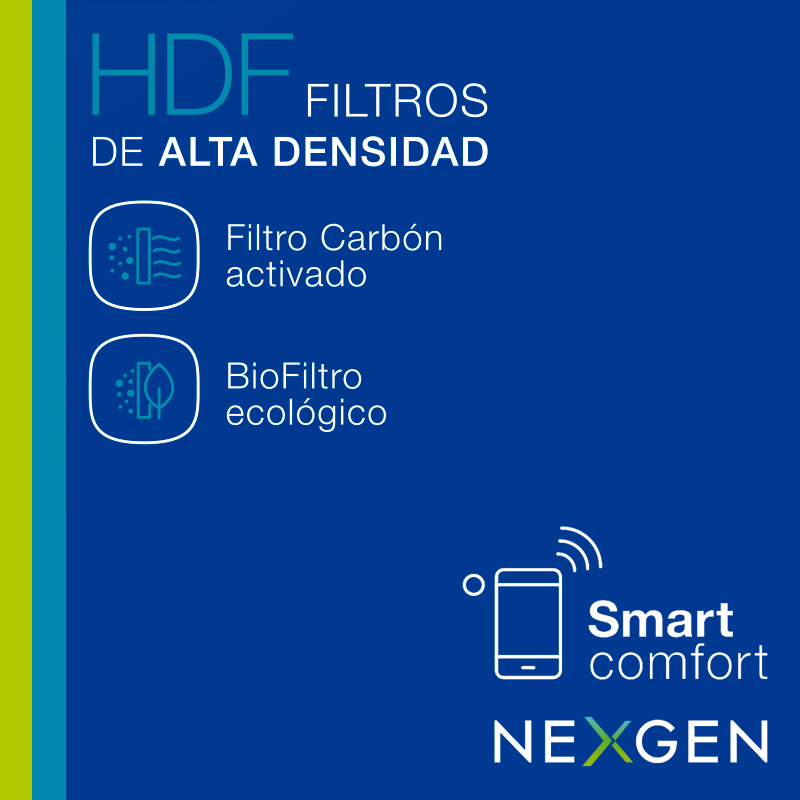 Aire Acondicionado Split Carrier Nexgen Smart 2616W FC 53HNG img 6